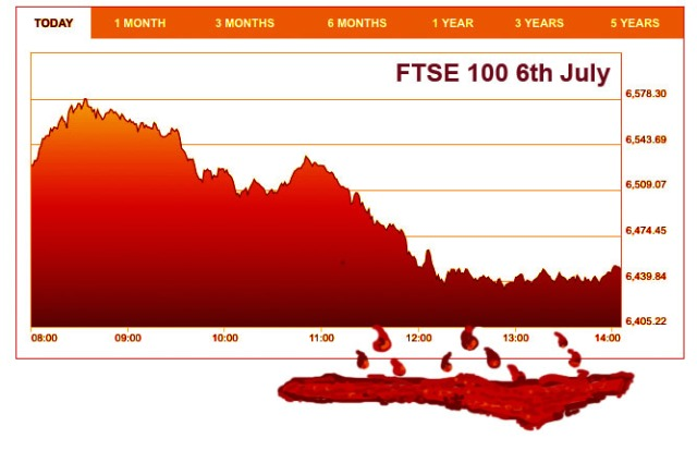 FTSE red